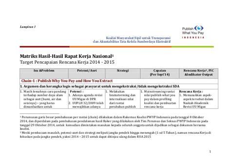 Contoh Format Laporan Hasil Rapat Kerja by Matriks Hasil Hasil Rapat Kerja Nasional Target