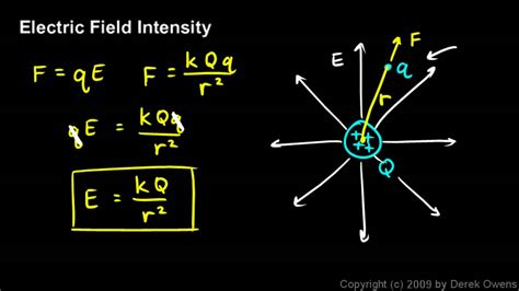 electric field strength inside a capacitor what is the electric field strength inside the capacitor if the spacing between the plates is 1