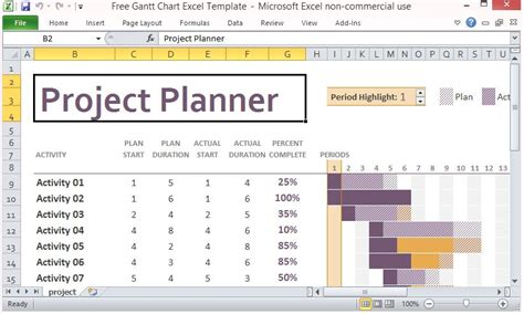 Free Gantt Chart Excel Template Project Management Excel Templates Free