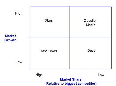 kotter international boston business models theories revision cards in a level and