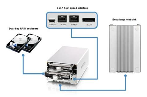 can i add firewire 800 to my pc and get 800 mbps transfer