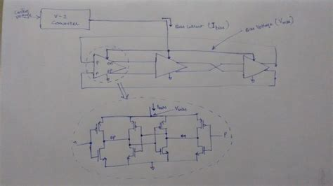 oscillator layout guide the designer s guide community forum psudo differential
