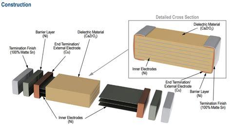 capacitor inside inductor elementy smd lutowanie kondensatory elektroda pl