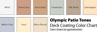 olympic patio tones gallon white