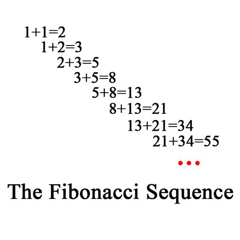 number pattern theory fibonacci sequence on emaze
