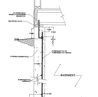 Ontario Plumbing Code by Excellent Ventilation For Decorating Homes Plumbing Vent