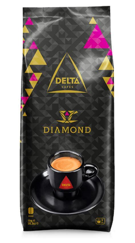 Delta Coffee   Eurofoods & Wines Ltd.