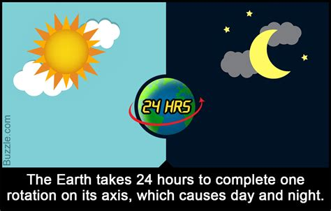 which day is a scientific explanation to what causes day and
