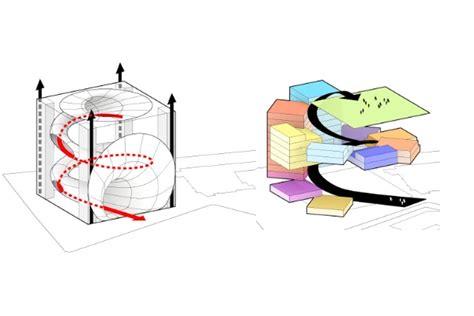 Formal Garden - tek cube building in taiwan big architects evolo architecture magazine