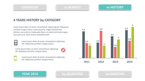 smart 003 annual review powerpoint template by smart