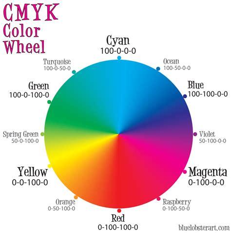 cmyk color wheel the cmyk color wheel s brain