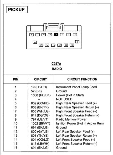 2001 ford f250 radio wiring diagram 2001 ford f250 radio wiring diagram autos post
