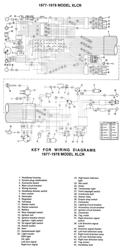 1977 harley sportster wiring diagram light wiring