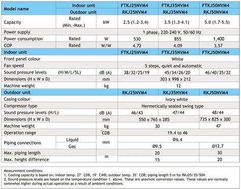 ac split inverter  european design   pk dealer resmi ac daikin