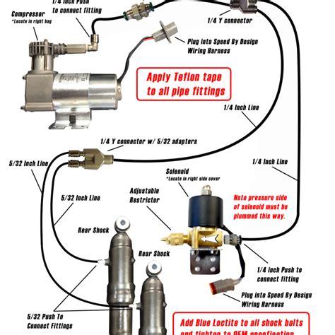 harley davidson flh wiring diagram wiring diagram