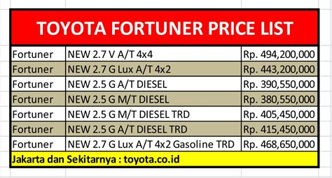 Harga Shockbreaker Mobil Terbaik by Toyota Fortuner Price List Car Interior Design