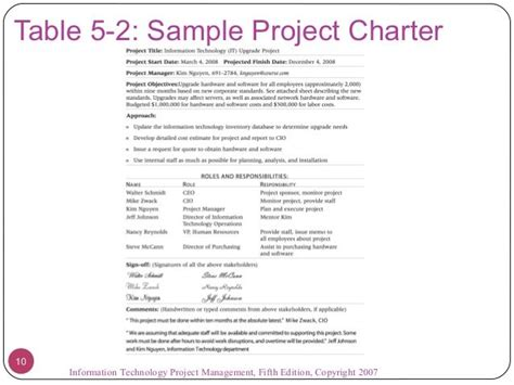 Best 25 Project Charter Ideas On Pinterest Lean Project Kanban Cards And Project Management Project Charter Template For Website Development