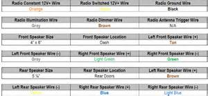 1997 gmc sonoma car stereo wiring diagram radiobuzz48