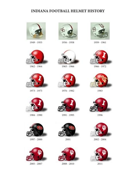 football helmet design history iu announces football uniform changes hoosier sports