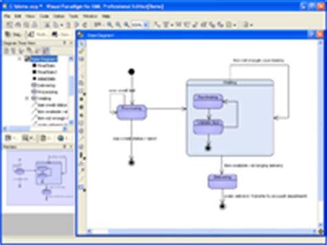 visio state diagram template visio centre visio uml diagrams
