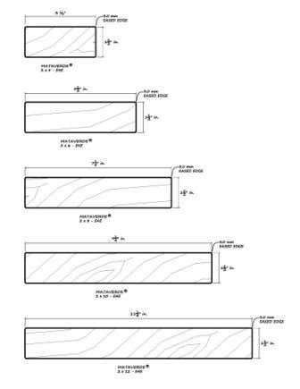 Hardwood Dimensional Lumber Sizes Wood Office Furniture