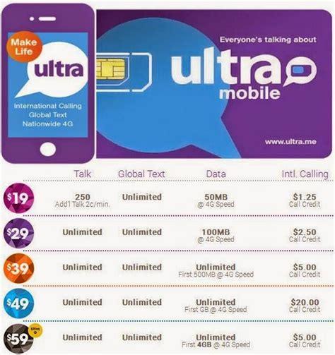 prepaid cell phone service prepaid cell phones review 2014 best prepaid phones invitations ideas