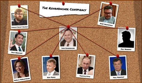 conspiracy chart    vox