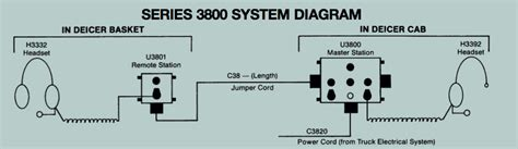 David Clark Headset Wiring Diagram Electrical Website
