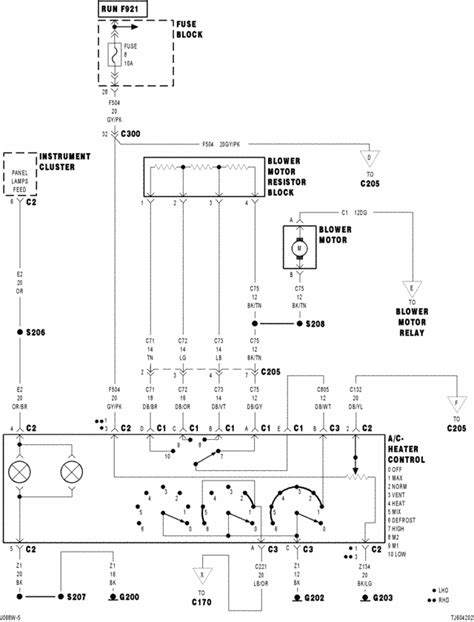 wiring diagram for 2006 jeep wrangler get free image