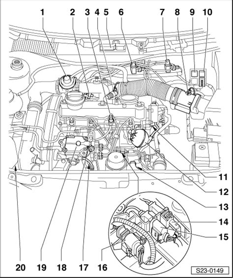 Wireing Diagram For Boot Light In A Skoda Octavia 2006 Fixya Skoda Workshop Manuals Gt Octavia Mk1 Gt Drive Unit Gt 1 9 Ltr 66 Kw Tdi Engine Fuel Injection