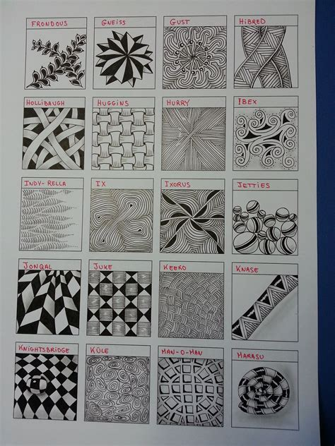 pattern of zentangle tangles 03 tangle doodle zentangle pattern tutorial