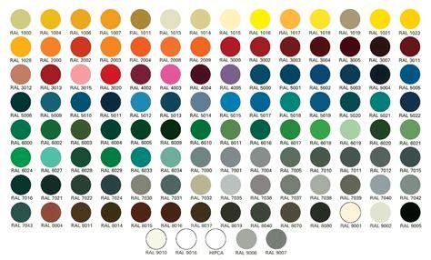 classic colours restorations
