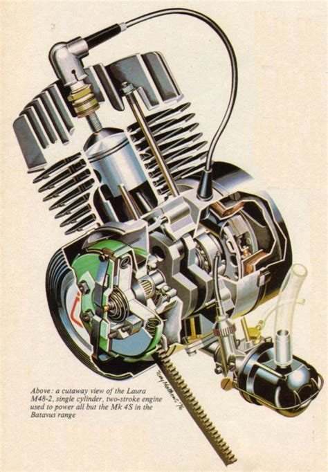 Batavus Moped Parts Diagrams