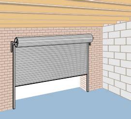 Types Of Garage Doors Birmingham Garage Industrial Doors Ltd Garage Door Types Explained