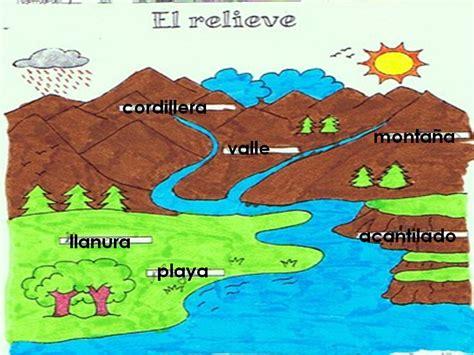 layout wikipedia español pintura de espaa wikipedia la enciclopedia libre tattoo