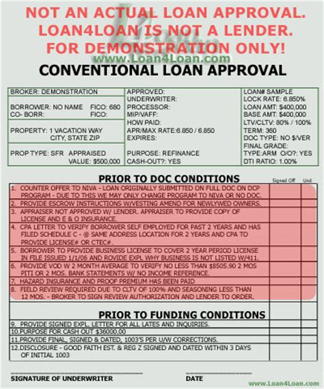 requirements to get a house loan requirements for house loan 28 images havila mission sta sofia antipolo city real