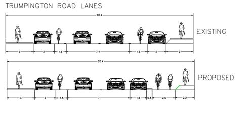 road design guidelines uk new cycleway outside botanic gardens on trumpington road