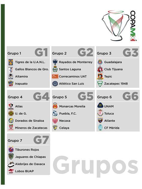 calendario liga mx apertura 2014 grupos copa mx apertura 2014 apuntes de futbol