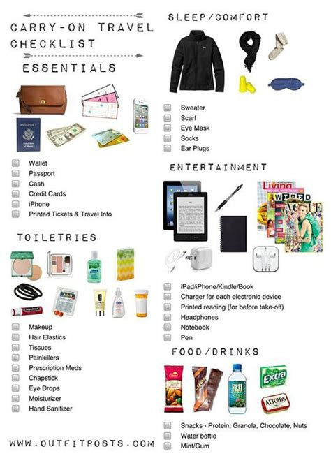 25 best ideas about travel essentials on carry on essentials travel packing lists