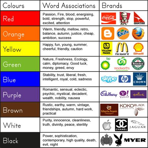 color associations what colour is your brand bright owl marketing