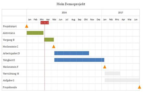 Word Vorlage Zeitstrahl Balkenplan Gantt Diagramm Excel Tool Zur