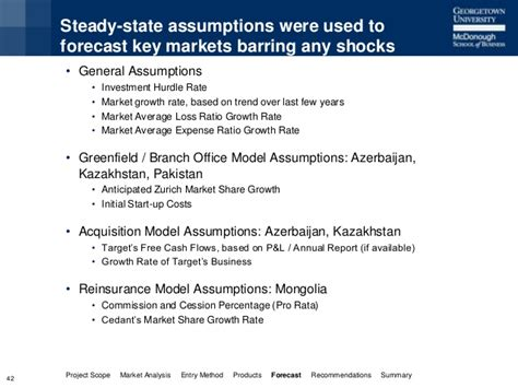 Mba Zurich Cost by Georgetown Mba Presentation Zurich Uae Analysis Of