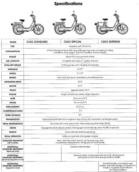 piaggio ciao wiring diagram wiring diagram and schematics
