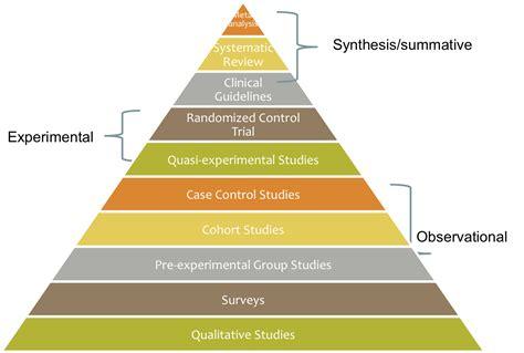 based of evidence based practice social work practice i 19 910