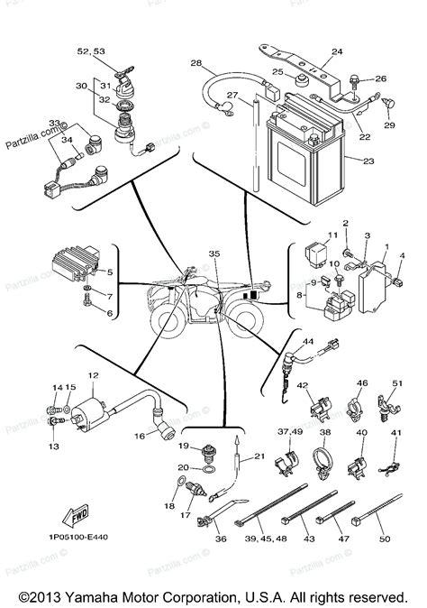 yfm250x wiring diagrams yamaha tracker atv