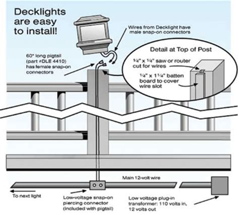 Bright Ideas For Deck Lights Extreme How To How To Install An Outdoor Light Post