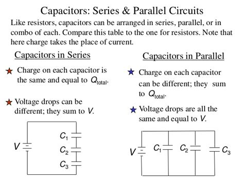 difference between capacitor in parallel and series difference between capacitor in parallel and series 28 images capacitors ppt chapter 25