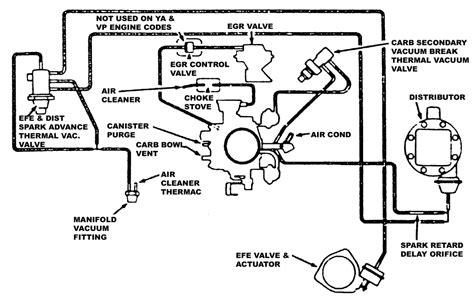 rc  skylark wiring schematic wiring