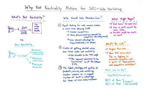 net neutrality and why it should matter to everyone net neutrality of things big data books why net neutrality matters for seo and web marketing