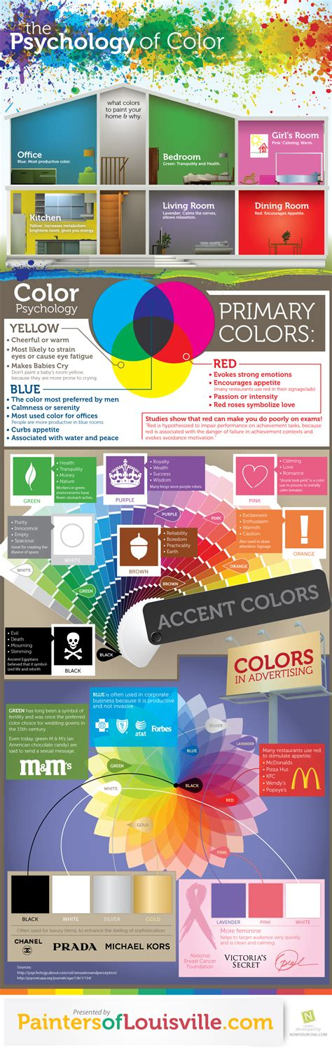psychology of color the psychology of color infographic infographic design
